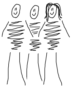 Three Stakeholder
